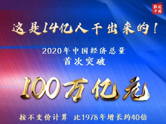 2020手机验证领58彩金不限idGDP首超100万亿元